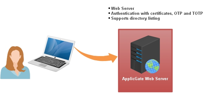 Appset image